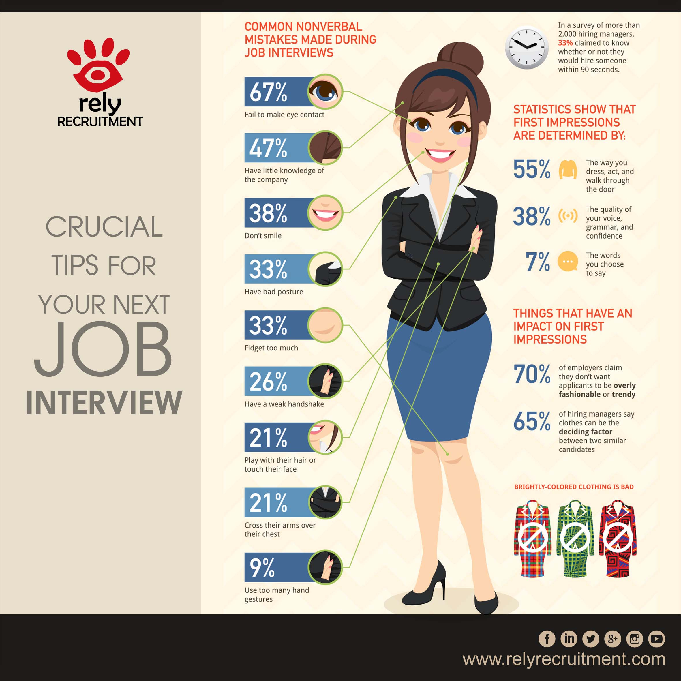 interview advice rely recruitment